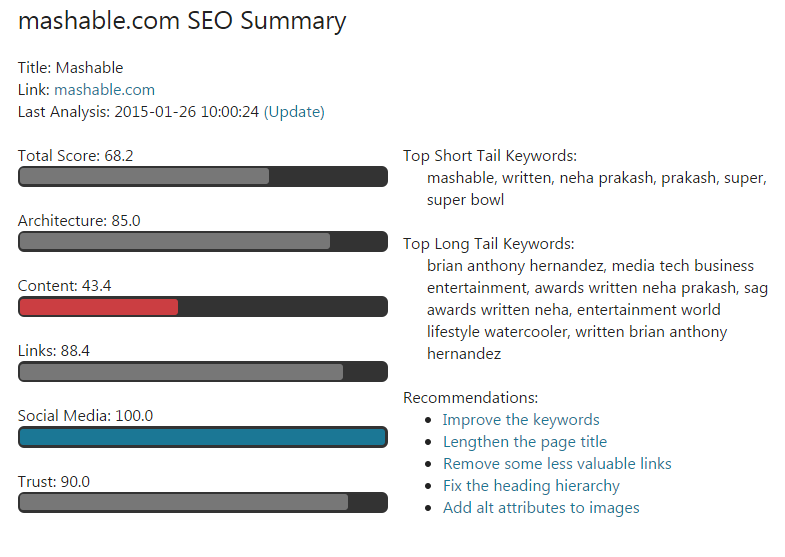 seo tools summary