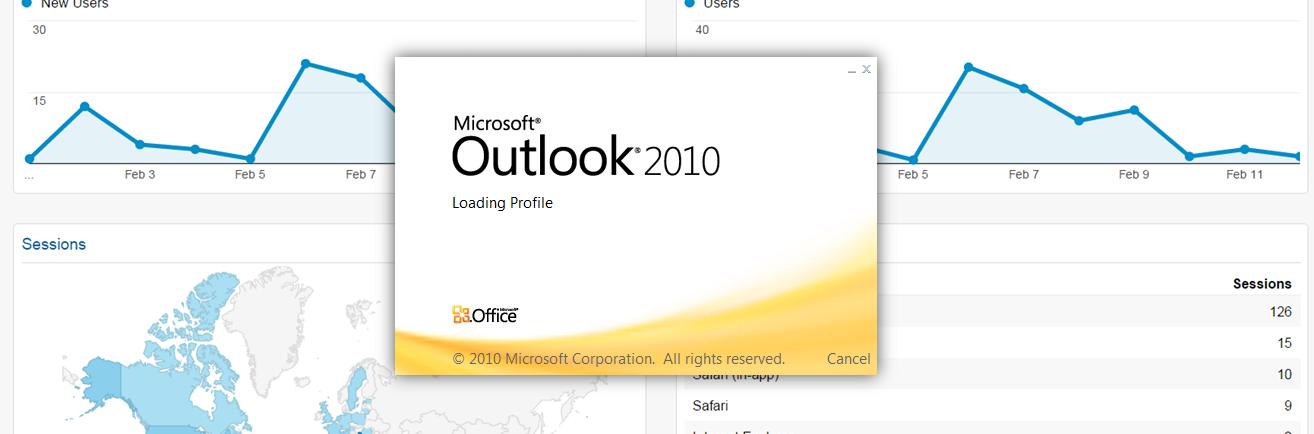track all outlook metrics